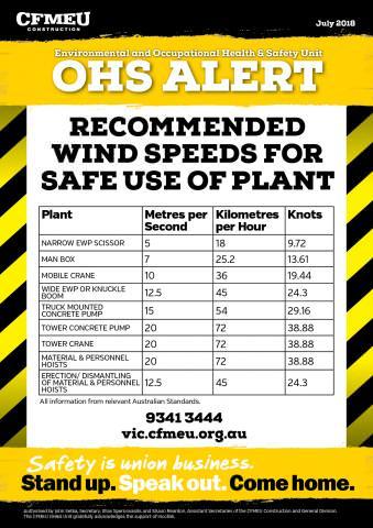 Wind speeds and safe use of plant | CFMEU Victoria & Tasmania